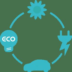 sensibilisation eco sy'ty conduite permis 88100